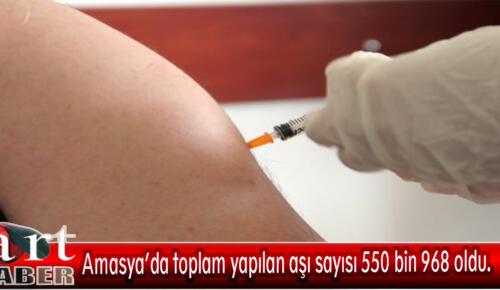 Kovid-19 ile mücadele kapsamında Amasya'da toplam yapılan aşı sayısı 550 bin 968 oldu.