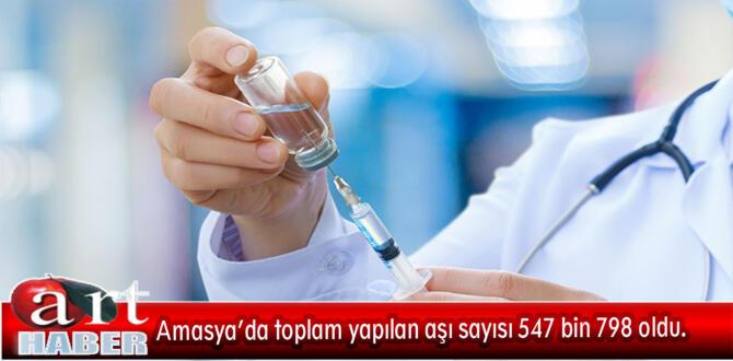 Amasya'da toplam yapılan aşı sayısı 547 bin 798 oldu.